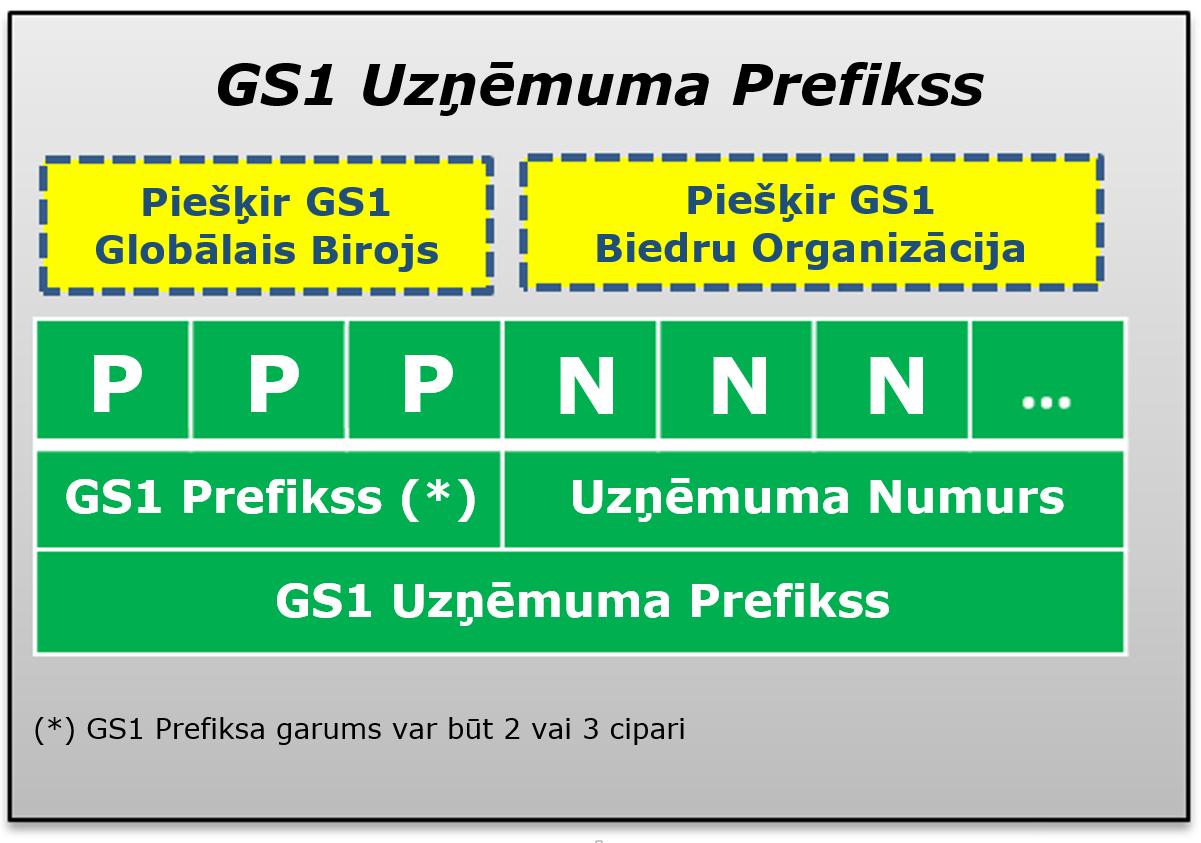 gs1_uzmuma_prefikss_1201_01